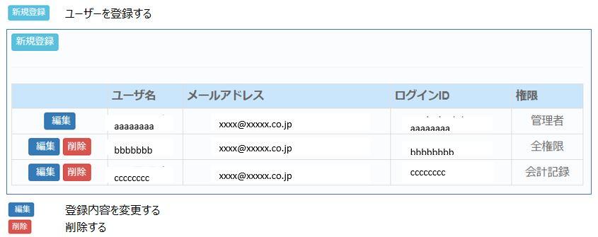 D02 1 - 設定_ユーザー管理