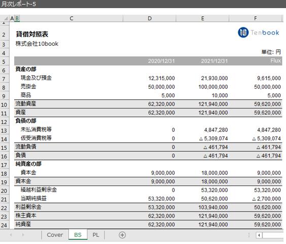 F01 月次レポート 5 - レポート_月次レポート