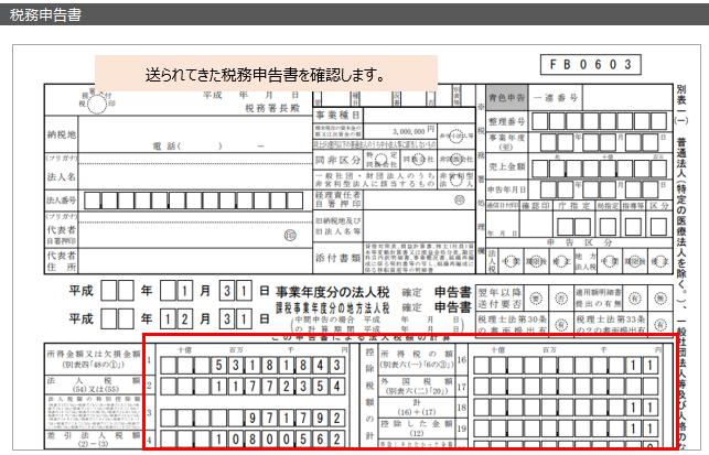 G02 1 1 税務申告書 1 - 税金仕訳の計上とアップロード